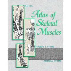 atlas of skeletal muscle
