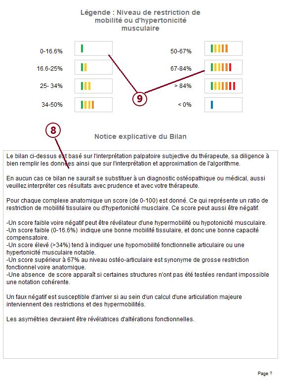 Bilan 6 : Explication du Bilan